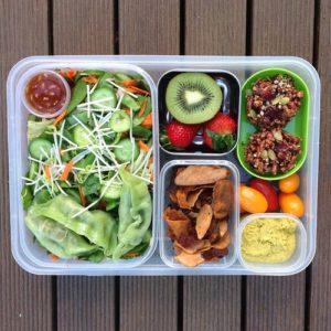 правильное питание режим питания белки жиры углеводы