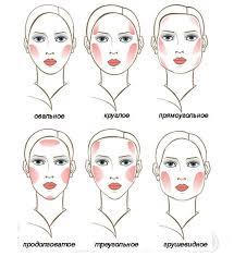 Правильный макияж - залог успеха как правильно наносить макияж скулы