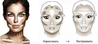 Правильный макияж - залог успеха как правильно наносить макияж тональный крем