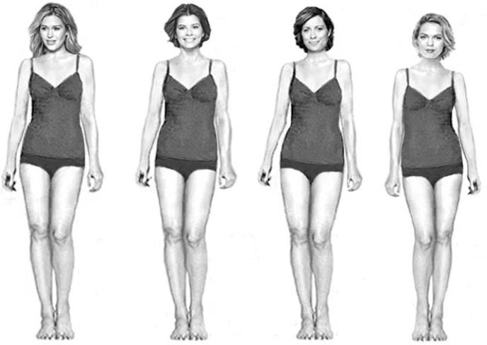 Определение типа внешности семейство Классиков