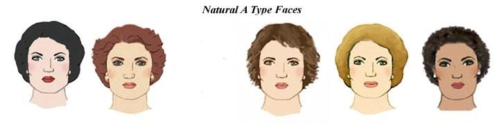 лицо натурала