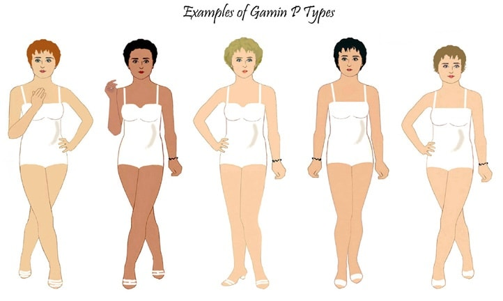 средний набор веса гамина