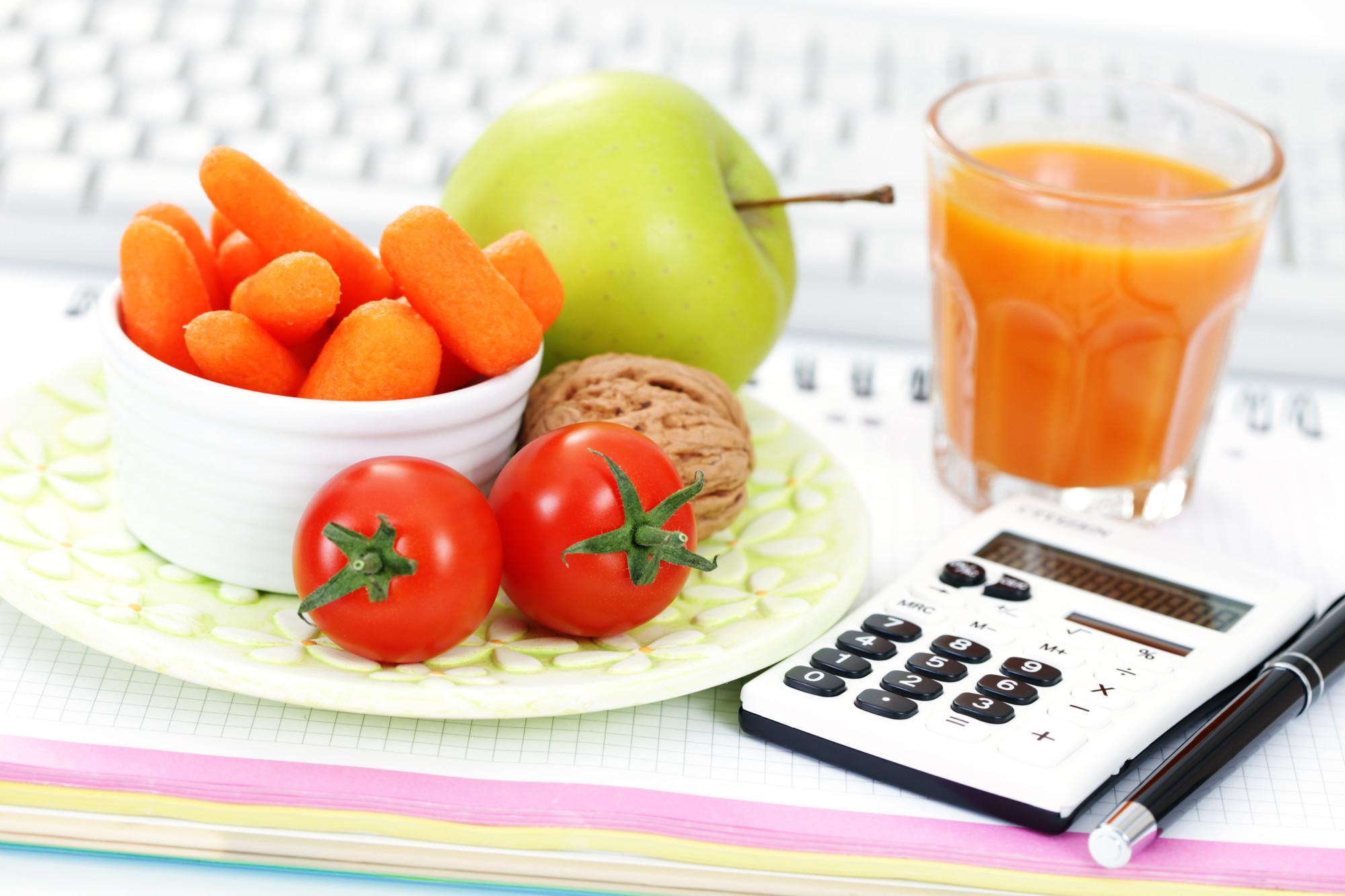 Расчет необходимого количества калорий в сутки