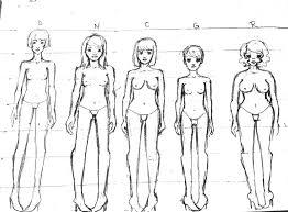 Как определить свой тип внешности